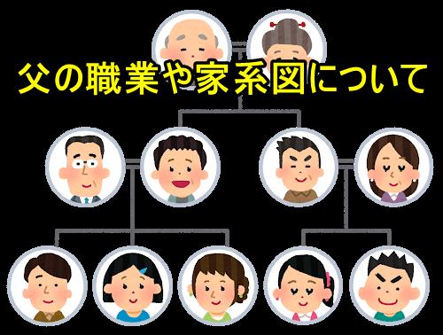 沢松奈生子の実家が豪邸って本当?父の職業は?家系図もすごい!2